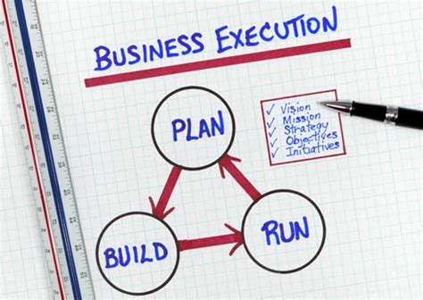 What is business plan? - Definition from WhatIscom