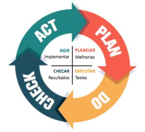 Business plan - definition of business plan by The Free