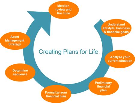 How to Create Your Own Shoe Lines Business Plan Chroncom