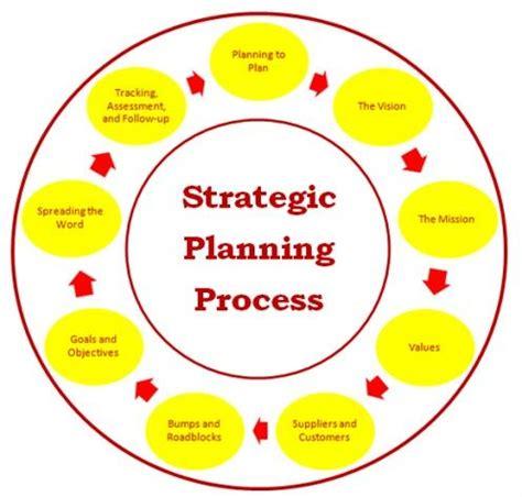 Define appendix business plan
